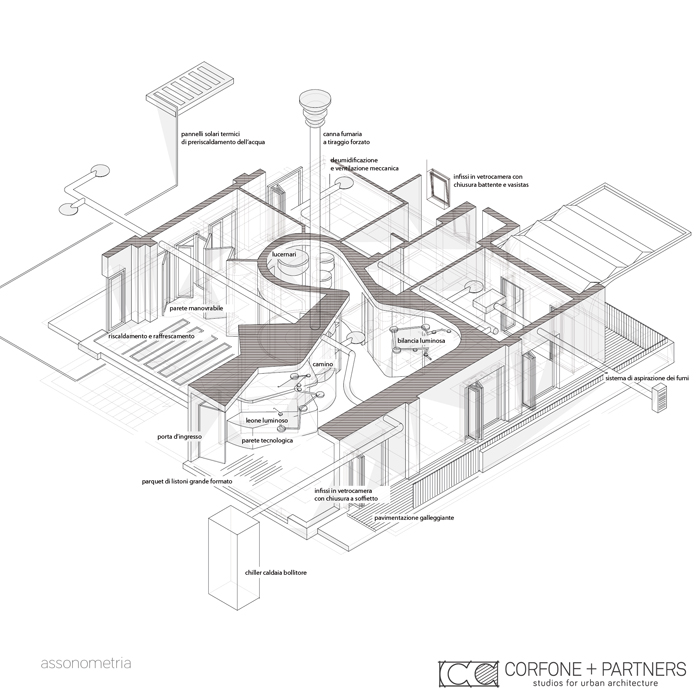 casa 2PGR 01