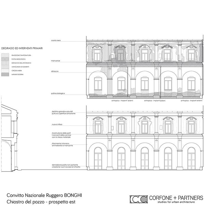restauro e riqualificazione Convitto Bonghi 08