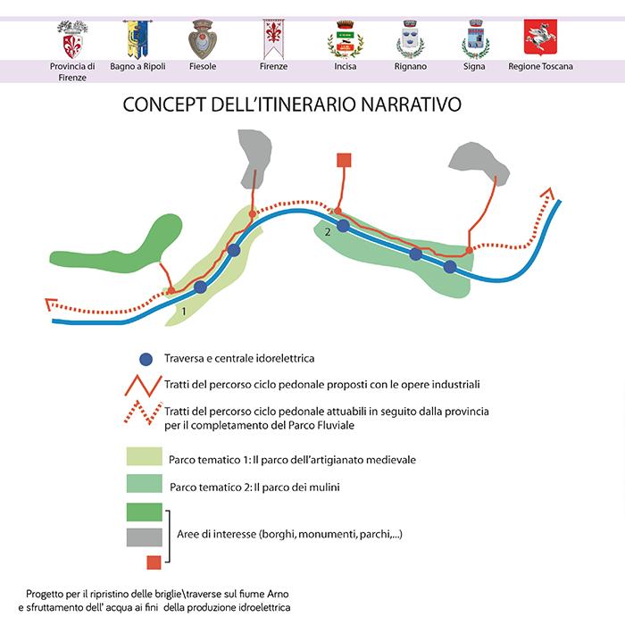c+p impaginati Arno-02