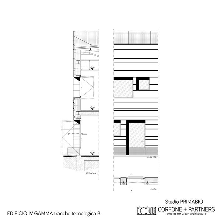 Studio PRIMABIO 08