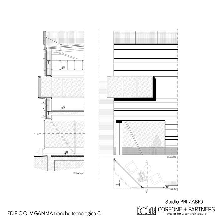 Studio PRIMABIO 09
