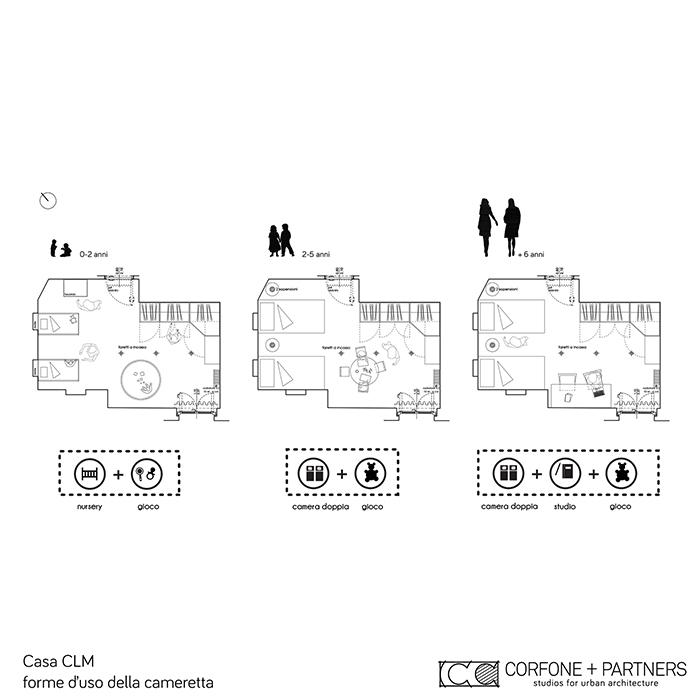 Casa CLM 06