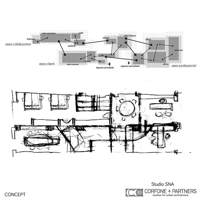 Progetto architettonico Studio SNA 00