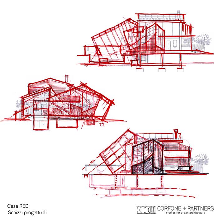 Progetto Villa rurale Casa RED a San Giovanni Rotondo 03