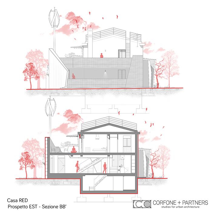 Progetto Villa rurale Casa RED a San Giovanni Rotondo 15