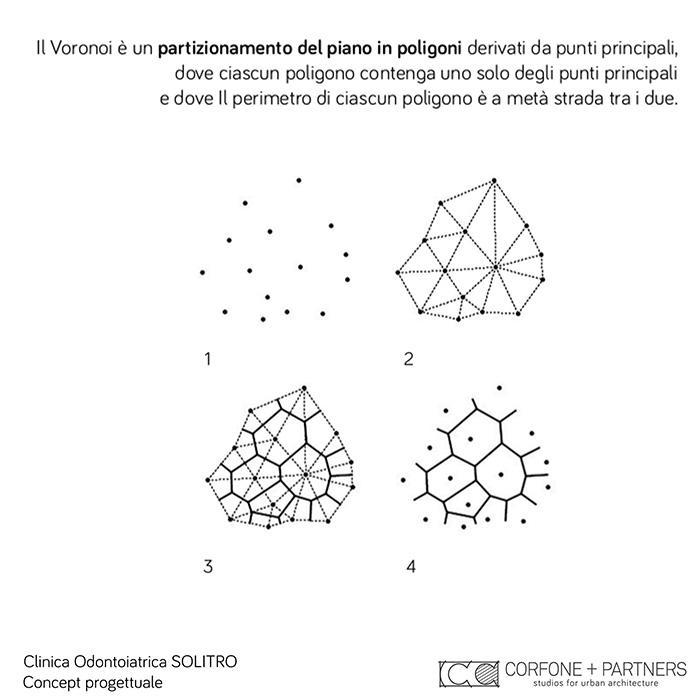 Progetto Clinica Odontoiatrica Vieste 03