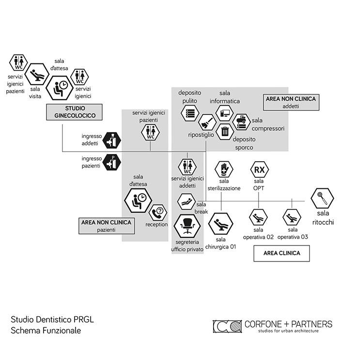 Architettura-Studio-Dentistico-PRGL-03