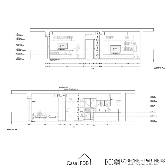 Residenza di Design FDB Foggia 05